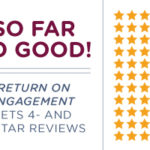 Return on Engagement: 5-star reviews