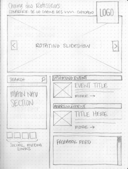 photo of wireframes sketched out on paper