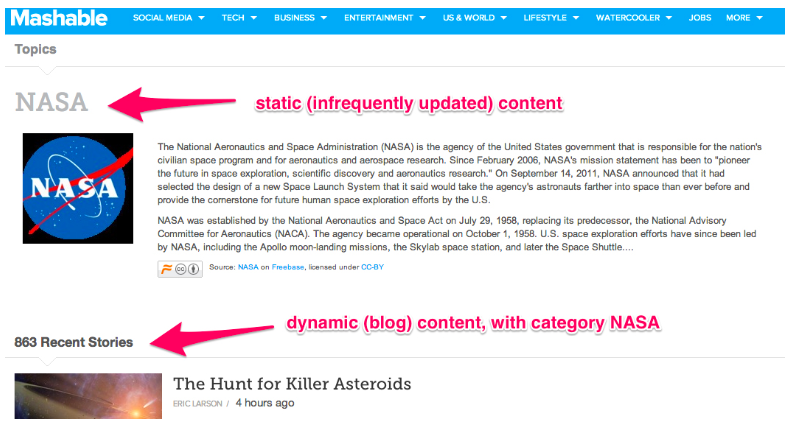 Screenshot of Mashable page showing static and dynamic content