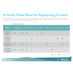 A Handy Cheat Sheet for Repurposing Content [Free Download]