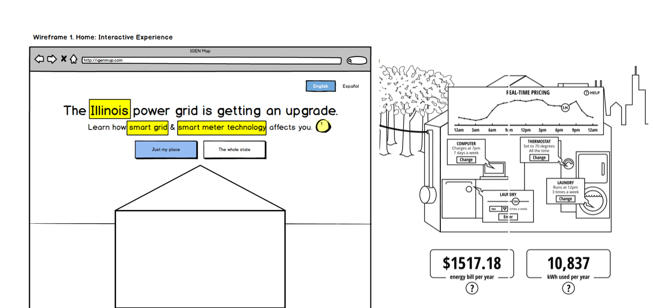 Smart power website wireframes