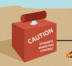 dynamite box saying dynamite marketing strategy