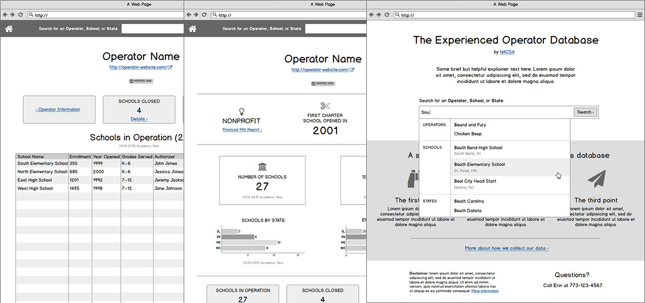 Example wireframes