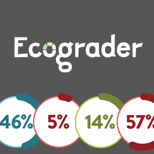 Ecograder featured graphic