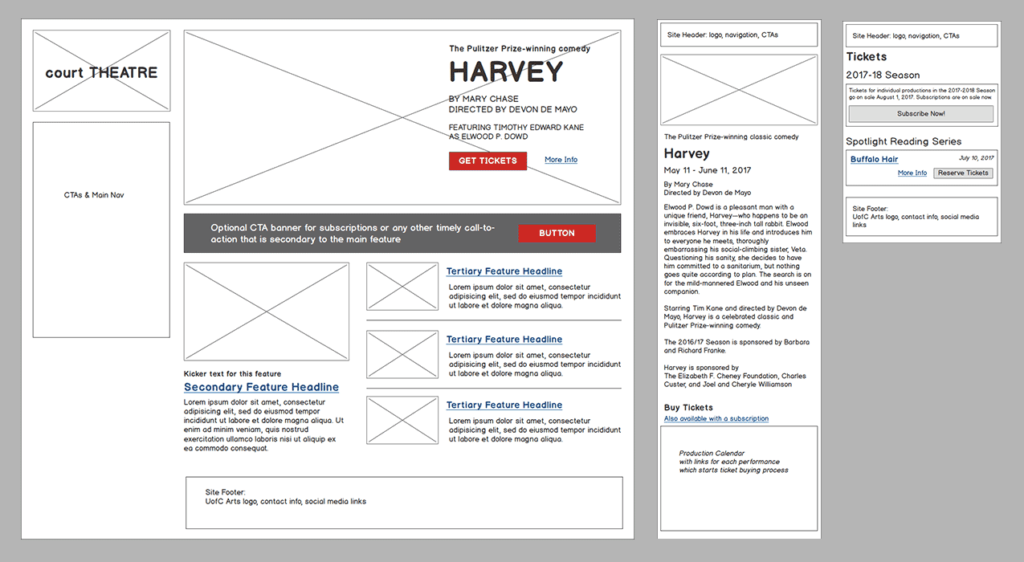 Court Theatre wireframe examples