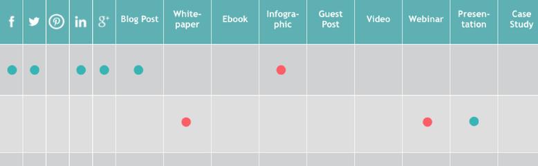 Repurposing Content Cheat Sheet Snapshot