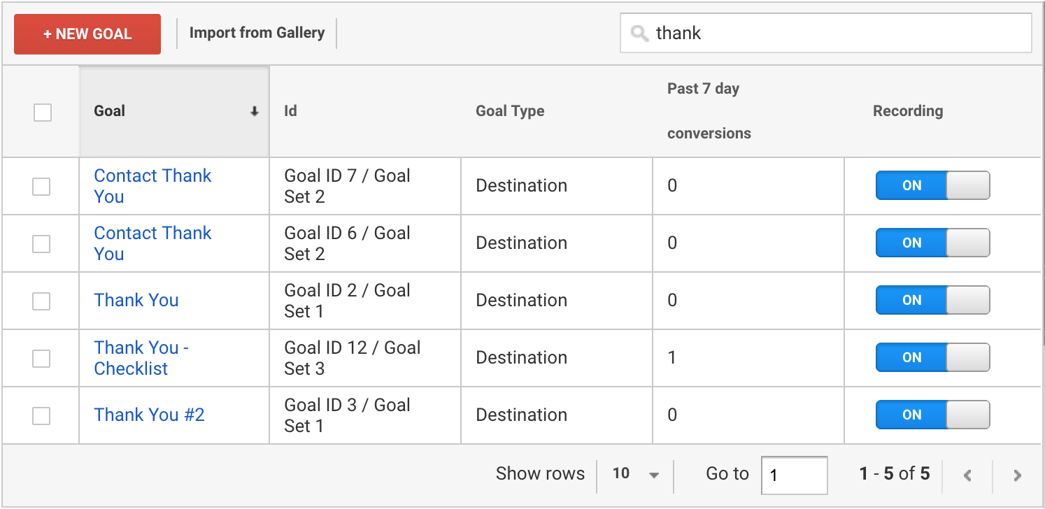Goal List in Google Analytics