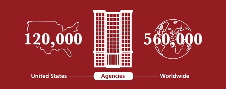 120,000 agencies in the Unites States; 560,000 agencies worldwide.