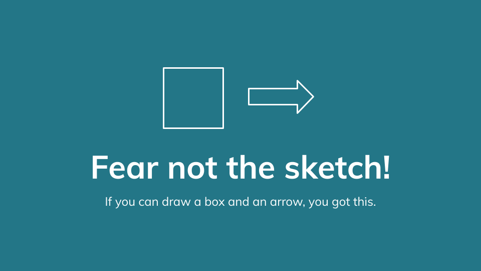 Encouraging design sprint participants to embrace their inner sketch artist