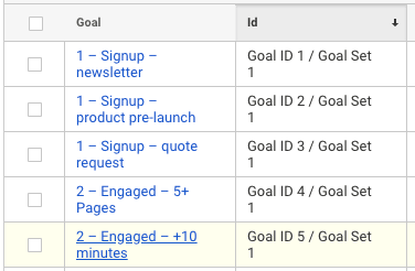 Numbered goal list in Google Analytics
