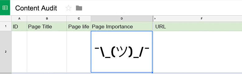 Illustration of content audit with shrug emoji in the page importance column