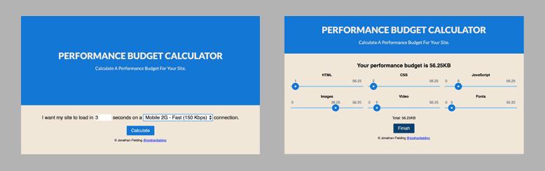 Performance IO Budget Calculator