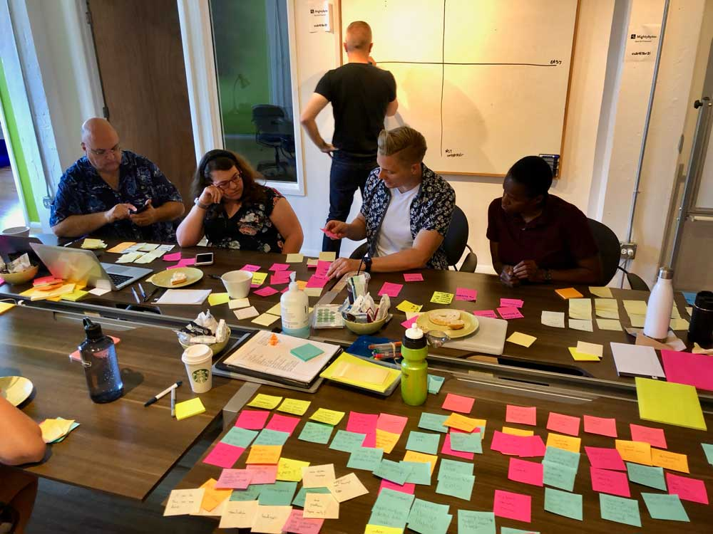 Stakeholder mapping in a problem framing workshop