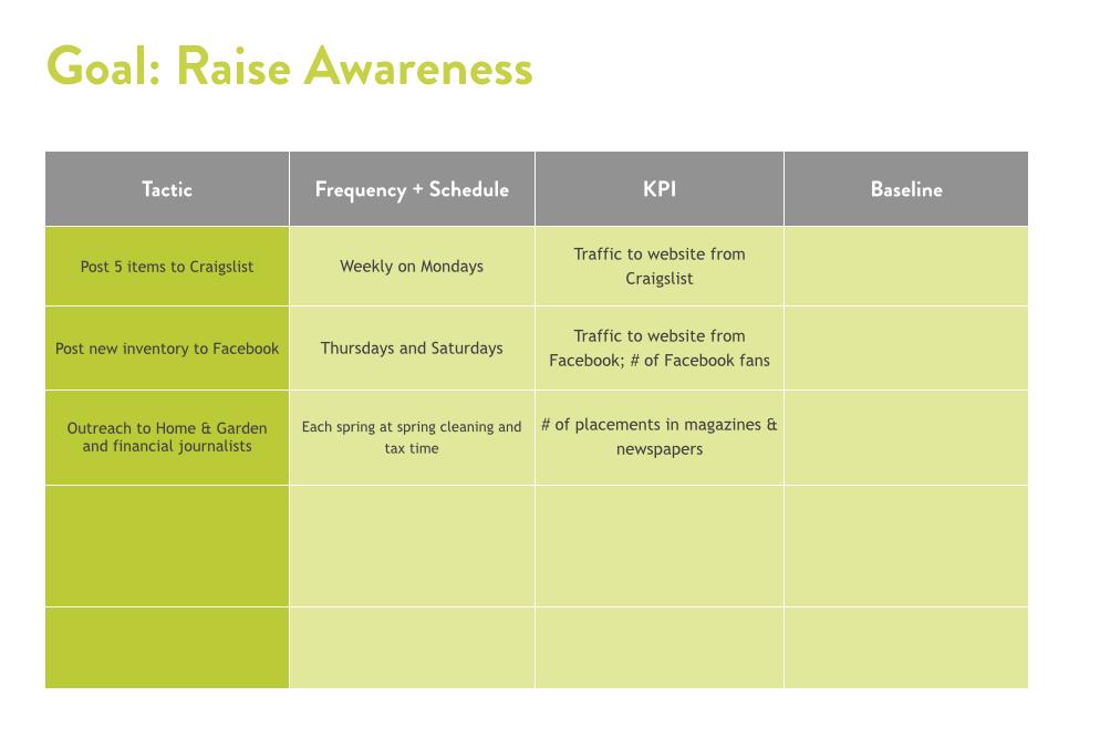 image of nonprofit goal tracking chart