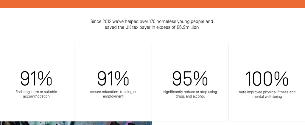 screenshot of running charity website stats