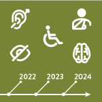 What's Next in Web Content Accessibility?