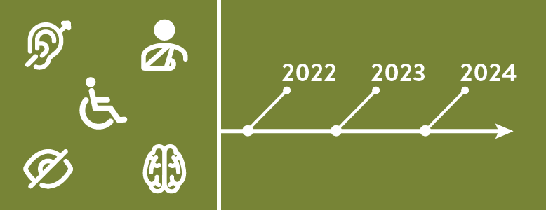 Illustration showing accessibility icons on the left with a timeline on the right.