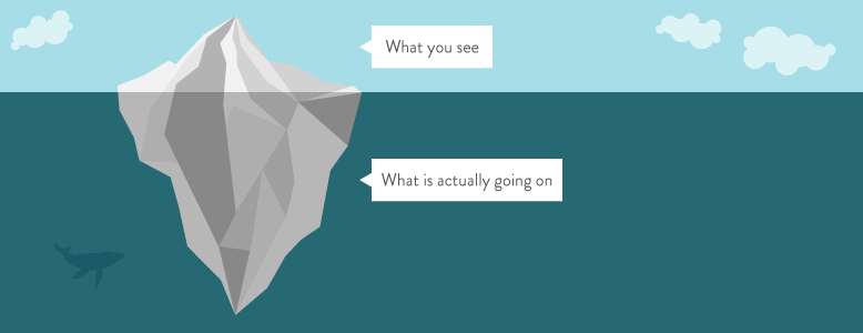 """Illustration of a submerged iceberg where most is underwater. Above the water, a word bubble reads """"What you see"""" while below the water, another word bubble reads """"What is actually going on""""."""